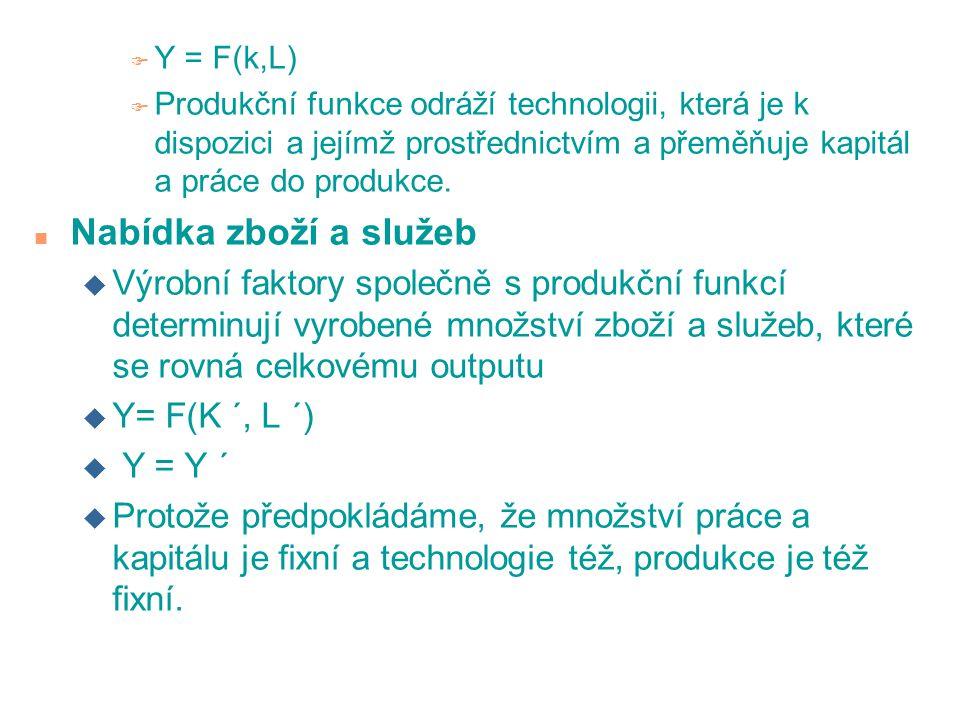 F Y = F(k,L) F Produkční funkce odráží technologii, která je k dispozici a jejímž prostřednictvím a přeměňuje kapitál a práce do produkce.