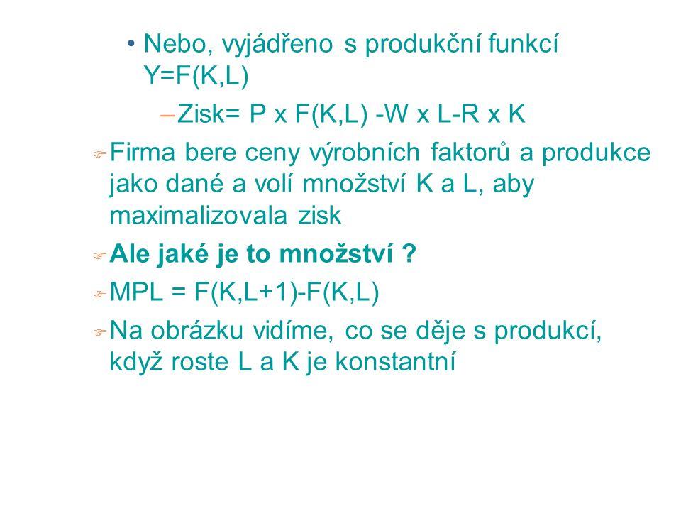 Nebo, vyjádřeno s produkční funkcí Y=F(K,L) –Zisk= P x F(K,L) -W x L-R x K F Firma bere ceny výrobních faktorů a produkce jako dané a volí množství K a L, aby maximalizovala zisk F Ale jaké je to množství .