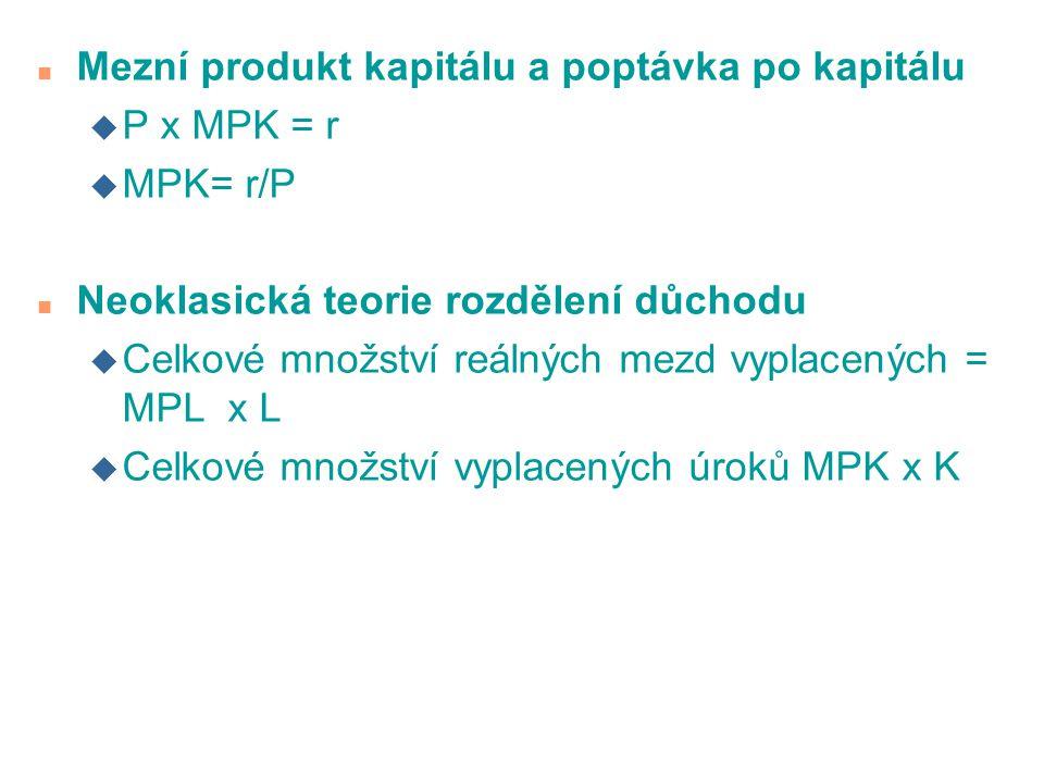 n Mezní produkt kapitálu a poptávka po kapitálu u P x MPK = r u MPK= r/P n Neoklasická teorie rozdělení důchodu u Celkové množství reálných mezd vyplacených = MPL x L u Celkové množství vyplacených úroků MPK x K