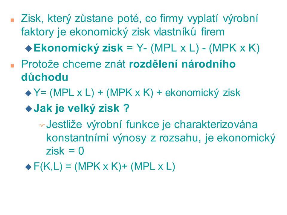 n Zisk, který zůstane poté, co firmy vyplatí výrobní faktory je ekonomický zisk vlastníků firem u Ekonomický zisk = Y- (MPL x L) - (MPK x K) n Protože chceme znát rozdělení národního důchodu u Y= (MPL x L) + (MPK x K) + ekonomický zisk u Jak je velký zisk .