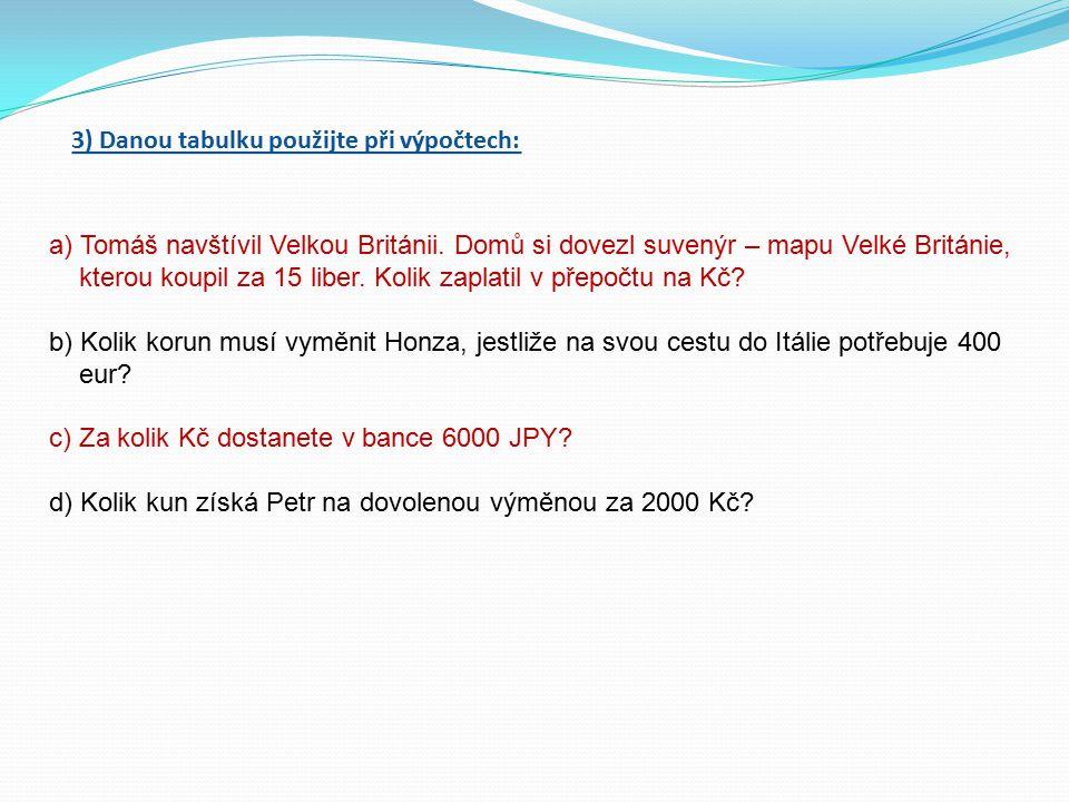 Gymnázium a Střední odborná škola, Lužická 423, 551 23 Jaroměř Projekt: Škola v digitálním světě aneb Uchop svoji šanci Registrační číslo: CZ.1.07/1.5.00/34.0210 Číslo DUM: VY_32_INOVACE_7A2 Jméno autora: Mgr.