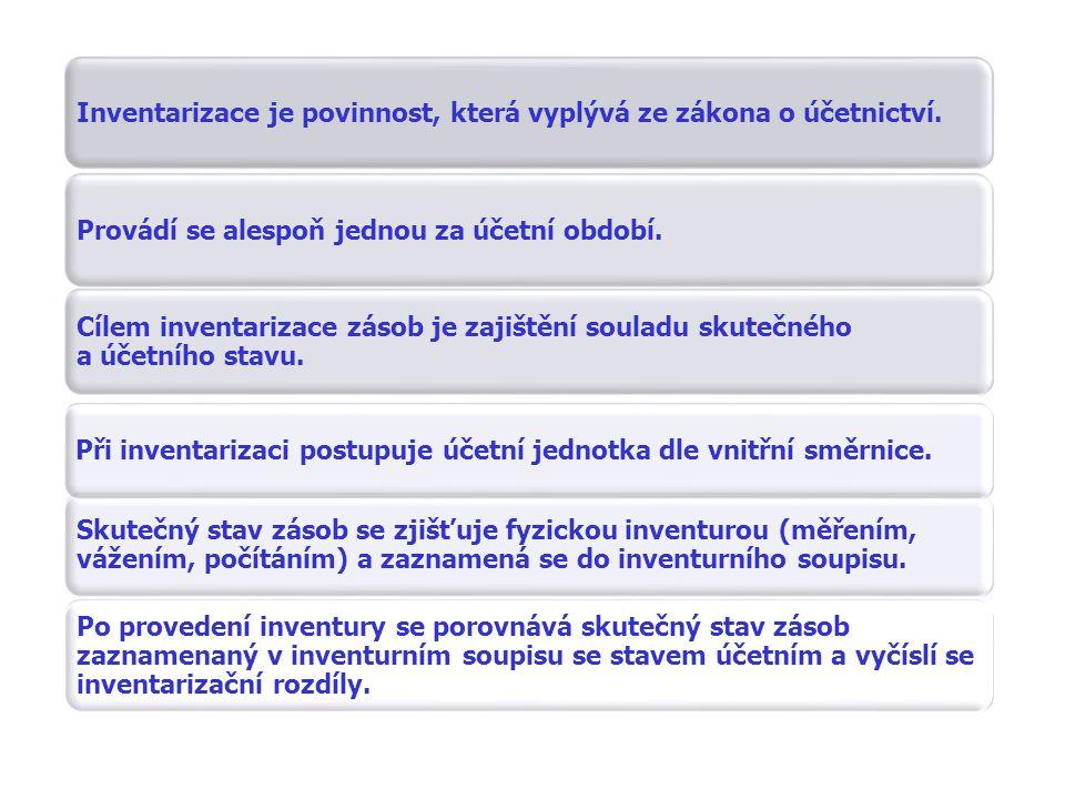 Inventarizace je povinnost, která vyplývá ze zákona o účetnictví.