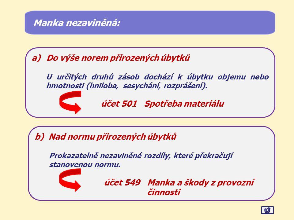 a)Do výše norem přirozených úbytků U určitých druhů zásob dochází k úbytku objemu nebo hmotnosti (hniloba, sesychání, rozprášení).