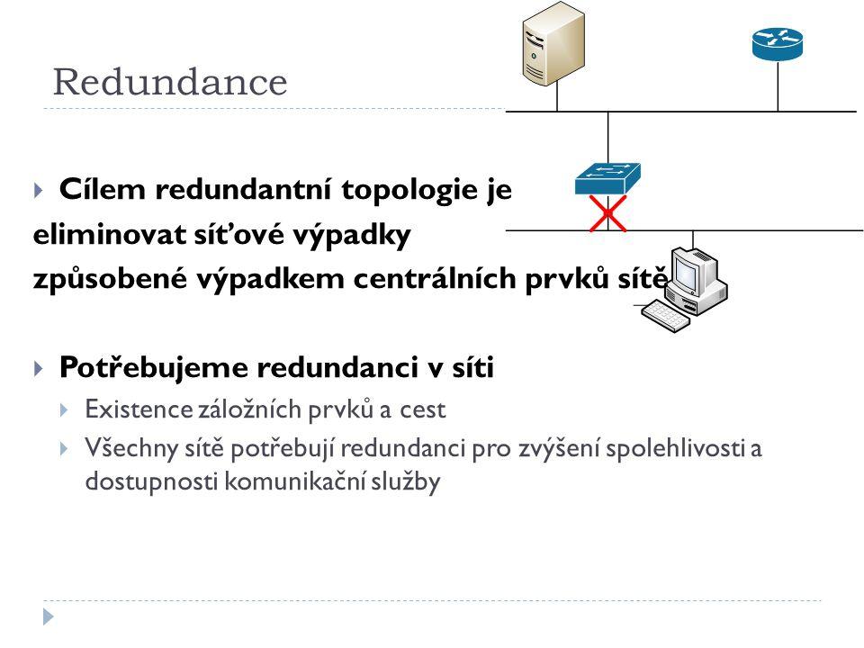 Redundance  Cílem redundantní topologie je eliminovat síťové výpadky způsobené výpadkem centrálních prvků sítě  Potřebujeme redundanci v síti  Exis