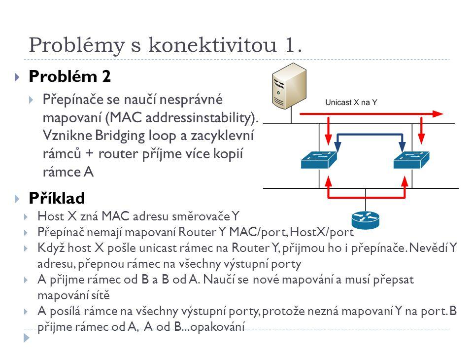 Problémy s konektivitou 1.  Problém 2  Přepínače se naučí nesprávné mapovaní (MAC addressinstability). Vznikne Bridging loop a zacyklevní rámců + ro
