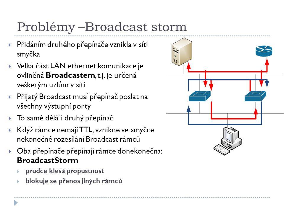 Problémy –Broadcast storm  Přidáním druhého přepínače vznikla v síti smyčka  Velká část LAN ethernet komunikace je ovliněná Broadcastem, t.j. je urč