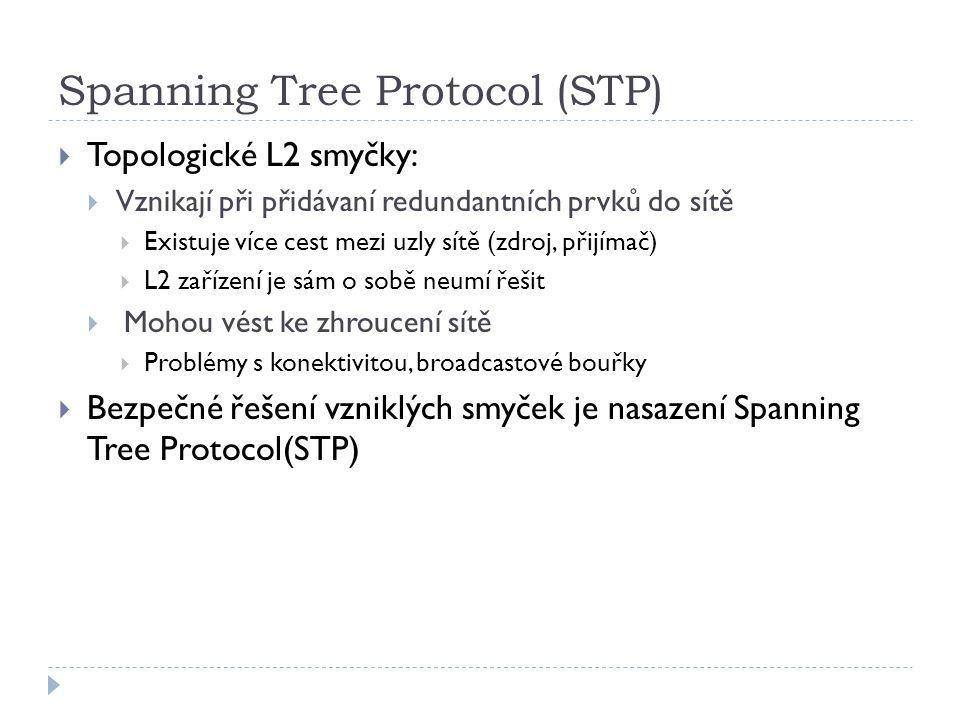 Spanning Tree Protocol (STP)  Topologické L2 smyčky:  Vznikají při přidávaní redundantních prvků do sítě  Existuje více cest mezi uzly sítě (zdroj,
