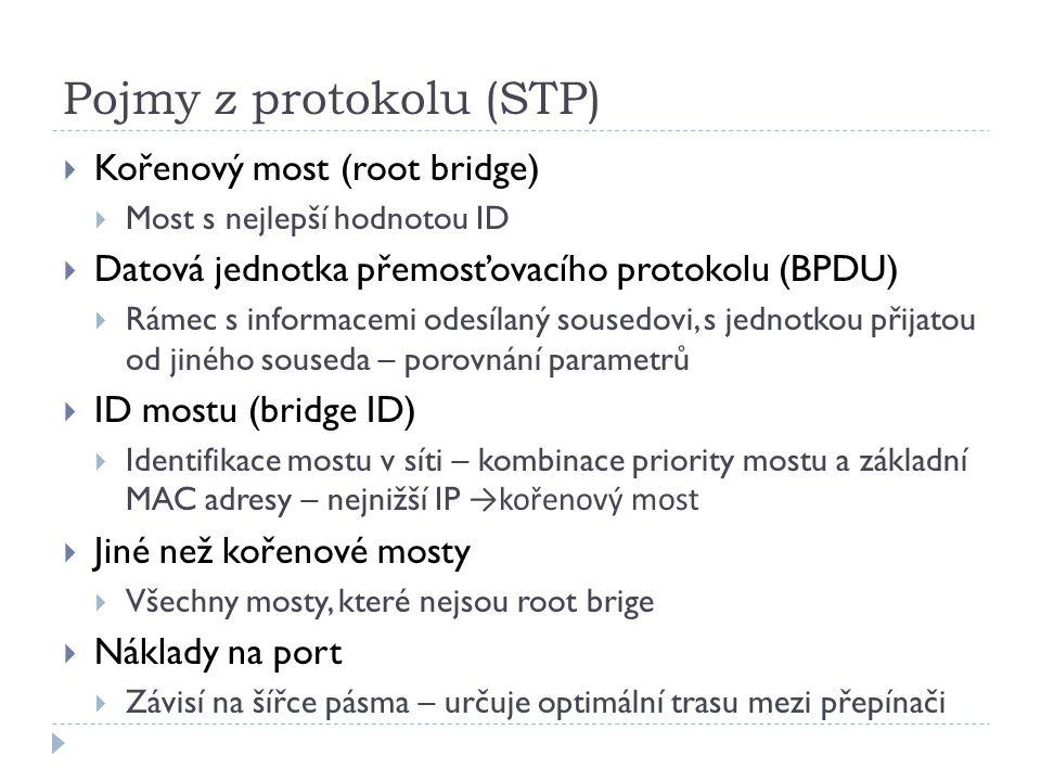 Pojmy z protokolu (STP)  Kořenový most (root bridge)  Most s nejlepší hodnotou ID  Datová jednotka přemosťovacího protokolu (BPDU)  Rámec s inform