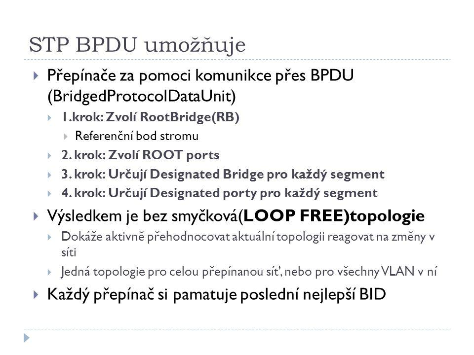STP BPDU umožňuje  Přepínače za pomoci komunikce přes BPDU (BridgedProtocolDataUnit)  1.krok: Zvolí RootBridge(RB)  Referenční bod stromu  2. krok