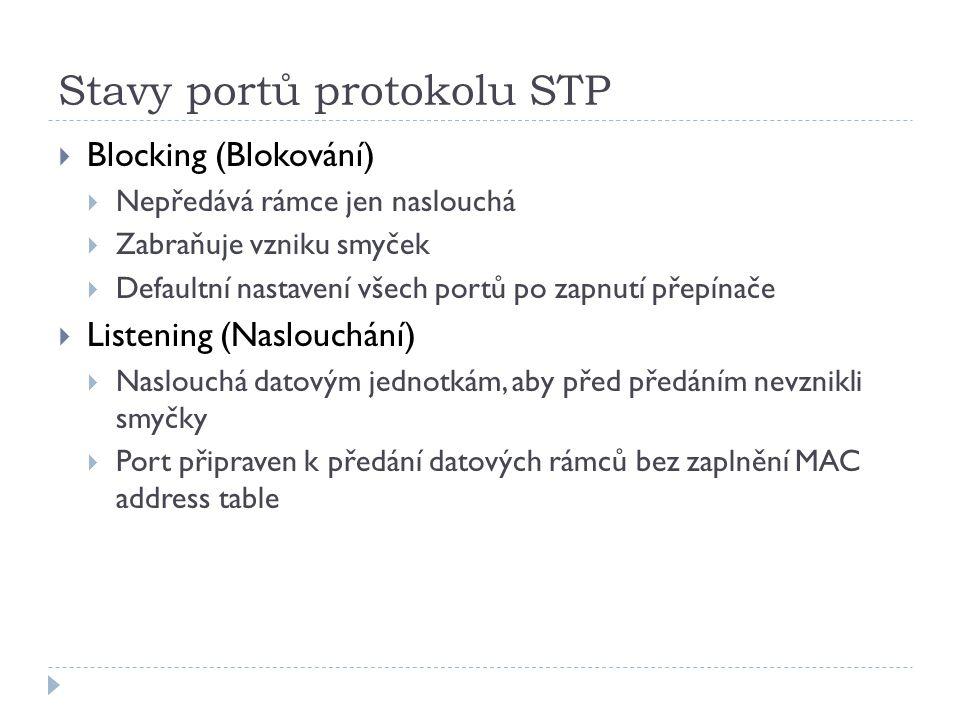 Stavy portů protokolu STP  Blocking (Blokování)  Nepředává rámce jen naslouchá  Zabraňuje vzniku smyček  Defaultní nastavení všech portů po zapnut
