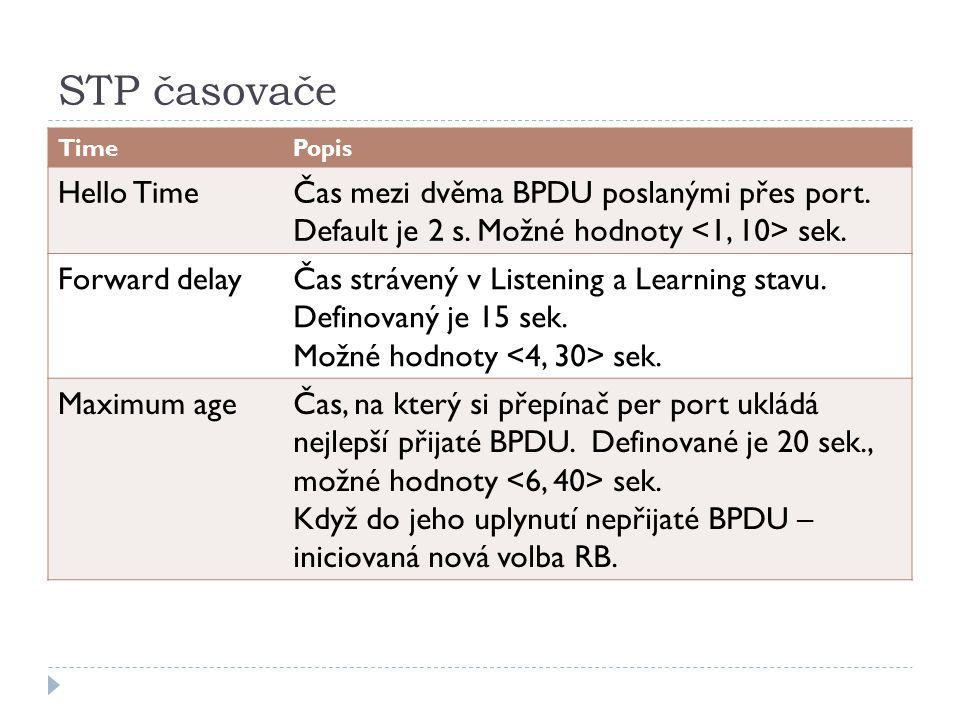 STP časovače TimePopis Hello TimeČas mezi dvěma BPDU poslanými přes port. Default je 2 s. Možné hodnoty sek. Forward delayČas strávený v Listening a L