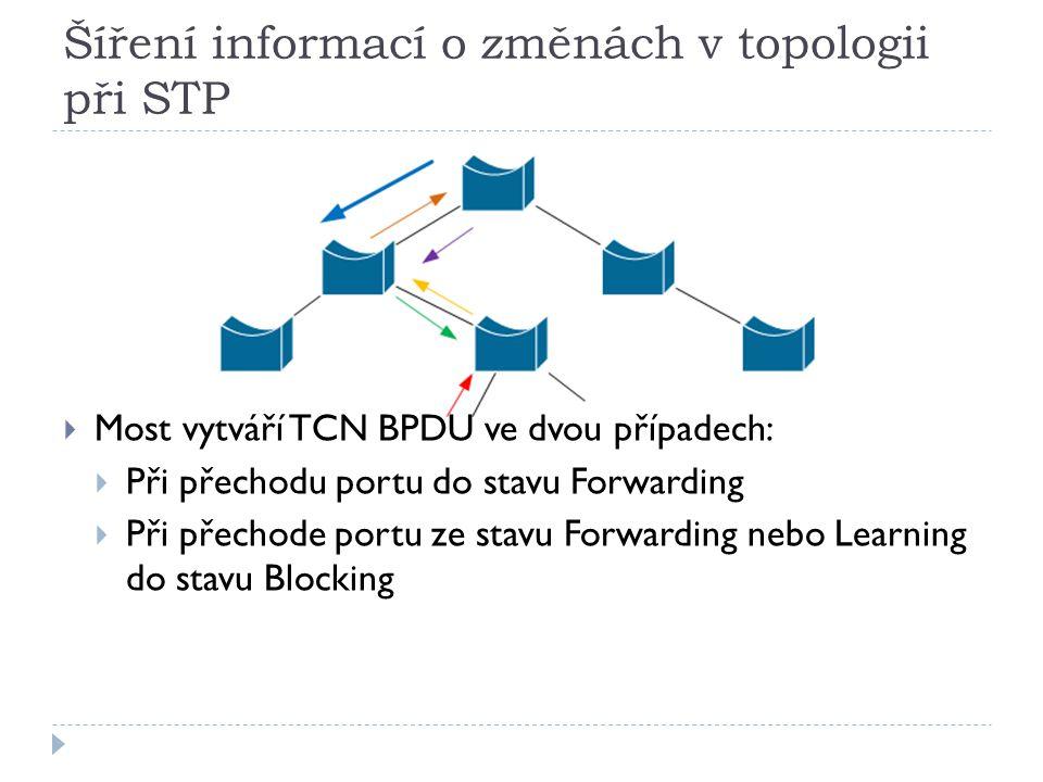 Šíření informací o změnách v topologii při STP  Most vytváří TCN BPDU ve dvou případech:  Při přechodu portu do stavu Forwarding  Při přechode port