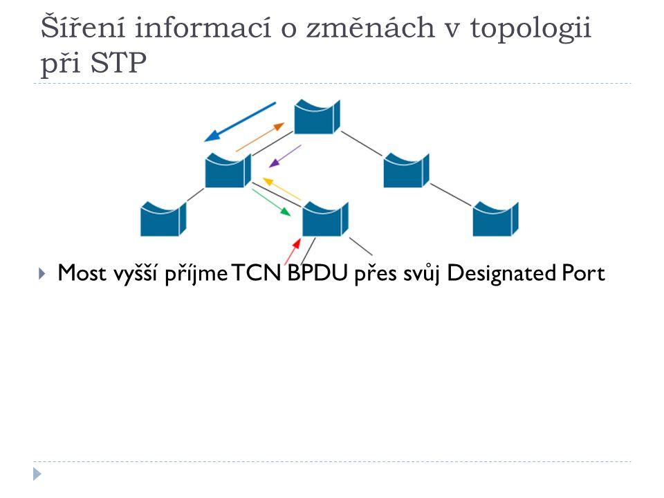 Šíření informací o změnách v topologii při STP  Most vyšší příjme TCN BPDU přes svůj Designated Port
