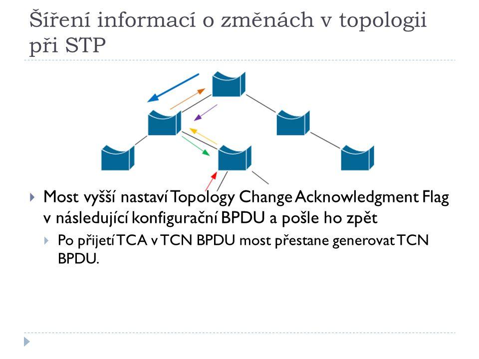 Šíření informací o změnách v topologii při STP  Most vyšší nastaví Topology Change Acknowledgment Flag v následující konfigurační BPDU a pošle ho zpě