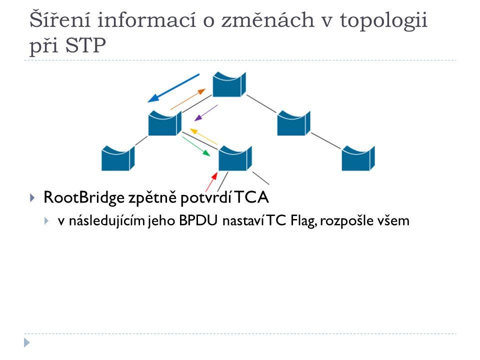 Šíření informací o změnách v topologii při STP  RootBridge zpětně potvrdí TCA  v následujícím jeho BPDU nastaví TC Flag, rozpošle všem