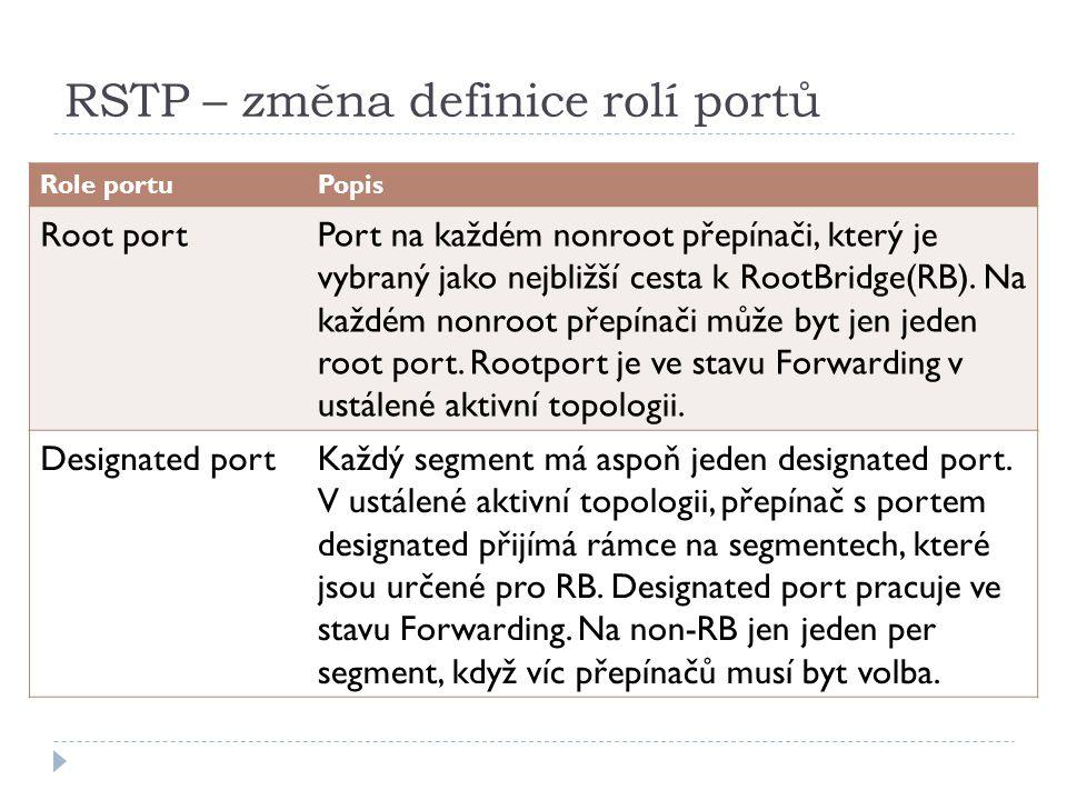 RSTP – změna definice rolí portů Role portuPopis Root portPort na každém nonroot přepínači, který je vybraný jako nejbližší cesta k RootBridge(RB). Na