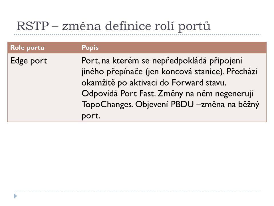 RSTP – změna definice rolí portů Role portuPopis Edge portPort, na kterém se nepředpokládá připojení jiného přepínače (jen koncová stanice). Přechází