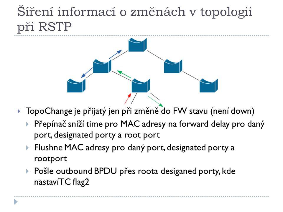 Šíření informací o změnách v topologii při RSTP  TopoChange je přijatý jen při změně do FW stavu (není down)  Přepínač sníží time pro MAC adresy na
