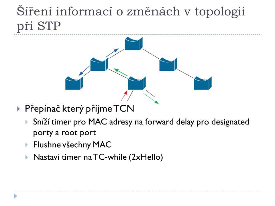 Šíření informací o změnách v topologii při STP  Přepínač který příjme TCN  Sníží timer pro MAC adresy na forward delay pro designated porty a root p