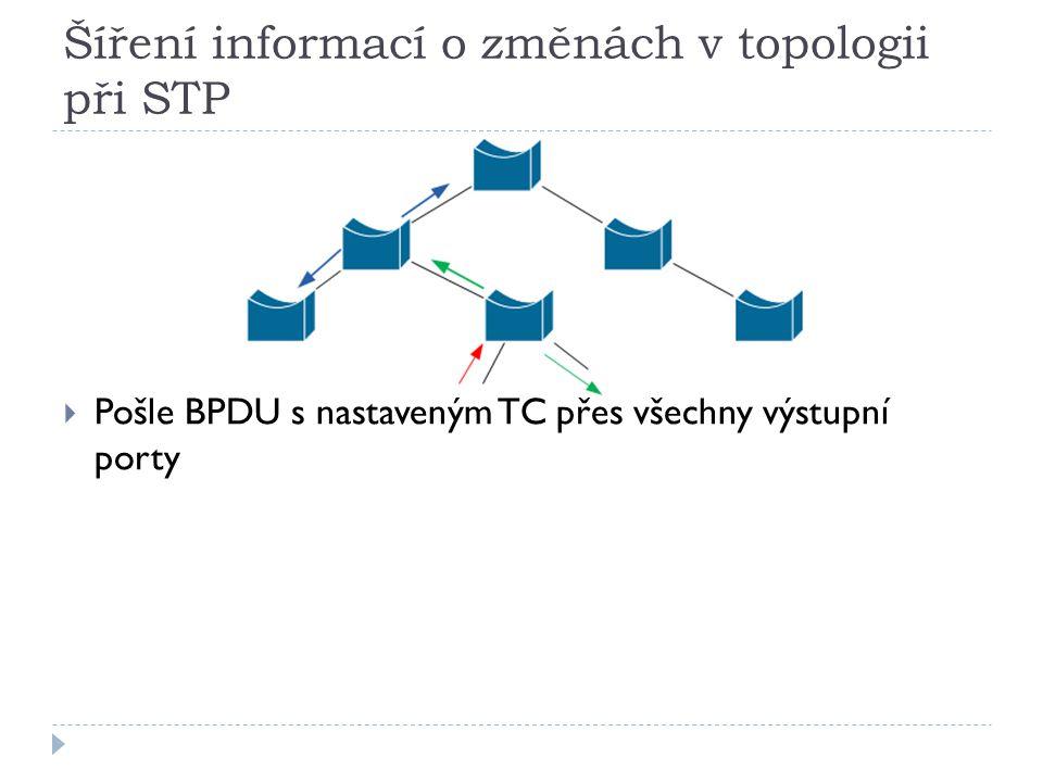 Šíření informací o změnách v topologii při STP  Pošle BPDU s nastaveným TC přes všechny výstupní porty