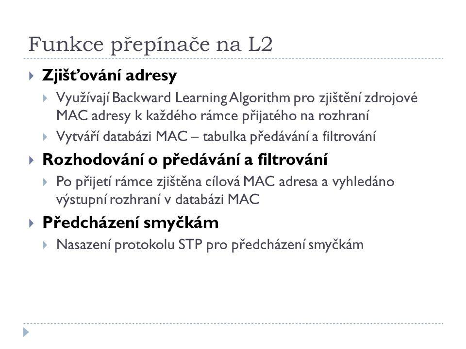 Funkce přepínače na L2  Zjišťování adresy  Využívají Backward Learning Algorithm pro zjištění zdrojové MAC adresy k každého rámce přijatého na rozhr