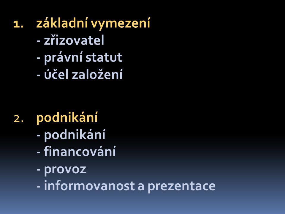 1.základní vymezení - zřizovatel - právní statut - účel založení 2.podnikání - podnikání - financování - provoz - informovanost a prezentace