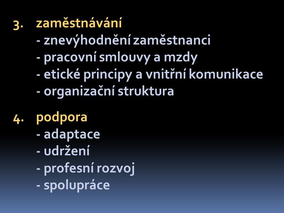 3.zaměstnávání - znevýhodnění zaměstnanci - pracovní smlouvy a mzdy - etické principy a vnitřní komunikace - organizační struktura 4.podpora - adaptace - udržení - profesní rozvoj - spolupráce