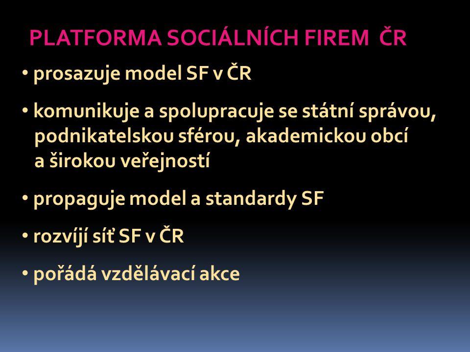 PLATFORMA SOCIÁLNÍCH FIREM ČR prosazuje model SF v ČR komunikuje a spolupracuje se státní správou, podnikatelskou sférou, akademickou obcí a širokou veřejností propaguje model a standardy SF rozvíjí síť SF v ČR pořádá vzdělávací akce