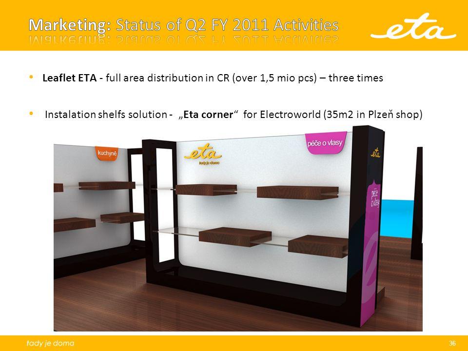 "36 Leaflet ETA - full area distribution in CR (over 1,5 mio pcs) – three times Instalation shelfs solution - ""Eta corner for Electroworld (35m2 in Plzeň shop)"