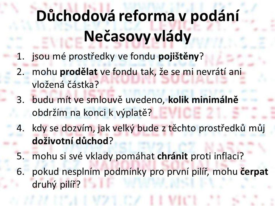 Důchodová reforma v podání Nečasovy vlády 1.jsou mé prostředky ve fondu pojištěny.