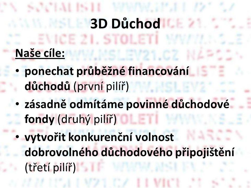 3D Důchod Naše cíle: ponechat průběžné financování důchodů (první pilíř) zásadně odmítáme povinné důchodové fondy (druhý pilíř) vytvořit konkurenční volnost dobrovolného důchodového připojištění (třetí pilíř)
