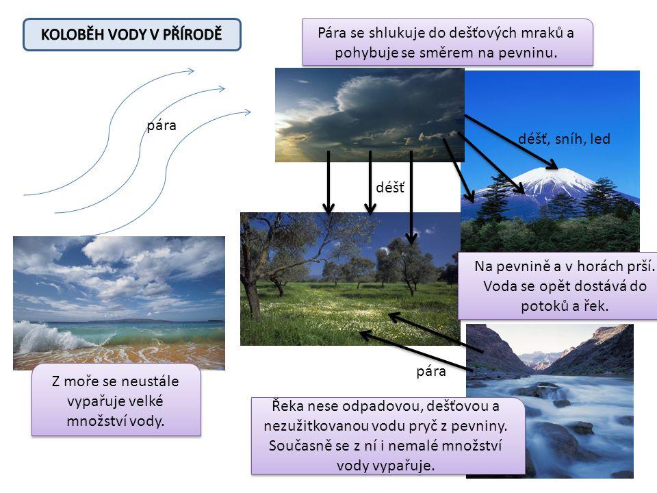 Namaluj svůj obrázek koloběhu vody v přírodě a přiřaď jednotlivé karty s textem.