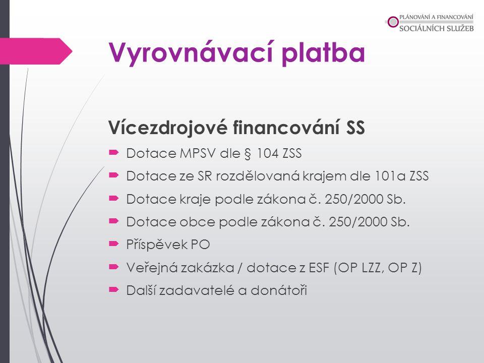 Vyrovnávací platba Vícezdrojové financování SS Dotace MPSV dle § 104 ZSS Dotace ze SR rozdělovaná krajem dle 101a ZSS Dotace kraje podle zákona č.