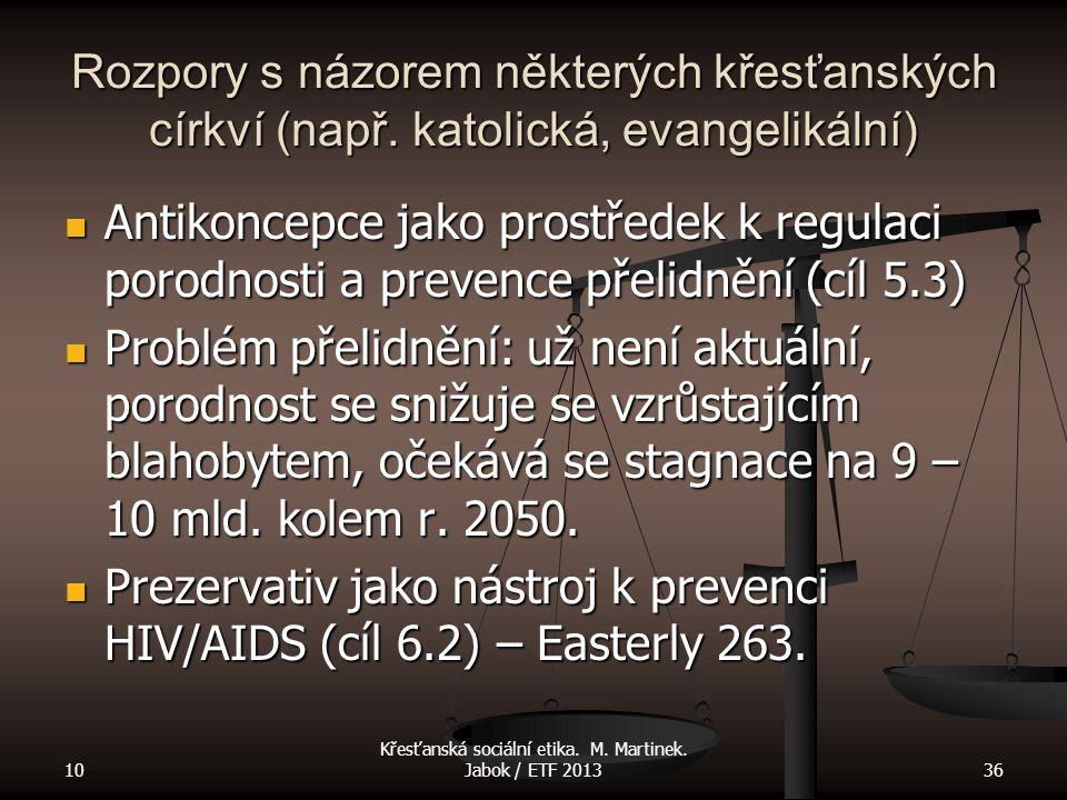 Rozpory s názorem některých křesťanských církví (např. katolická, evangelikální) Antikoncepce jako prostředek k regulaci porodnosti a prevence přelidn