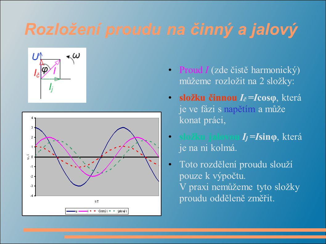 Rozložení proudu na činný a jalový Proud I (zde čistě harmonický) můžeme rozložit na 2 složky: složku činnou I č =Icosφ, která je ve fázi s napětím a může konat práci, složku jalovou I j =Isinφ, která je na ni kolmá.