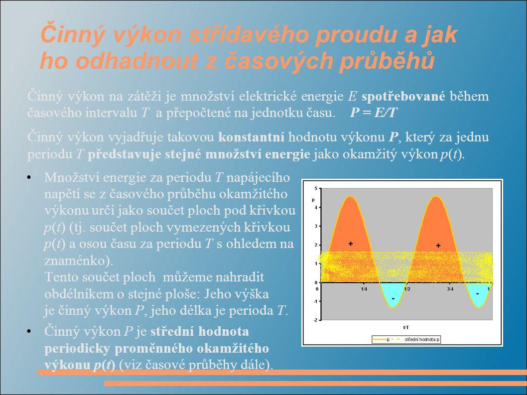 Činný výkon střídavého proudu a jak ho odhadnout z časových průběhů Množství energie za periodu T napájecího napětí se z časového průběhu okamžitého výkonu určí jako součet ploch pod křivkou p(t) (tj.