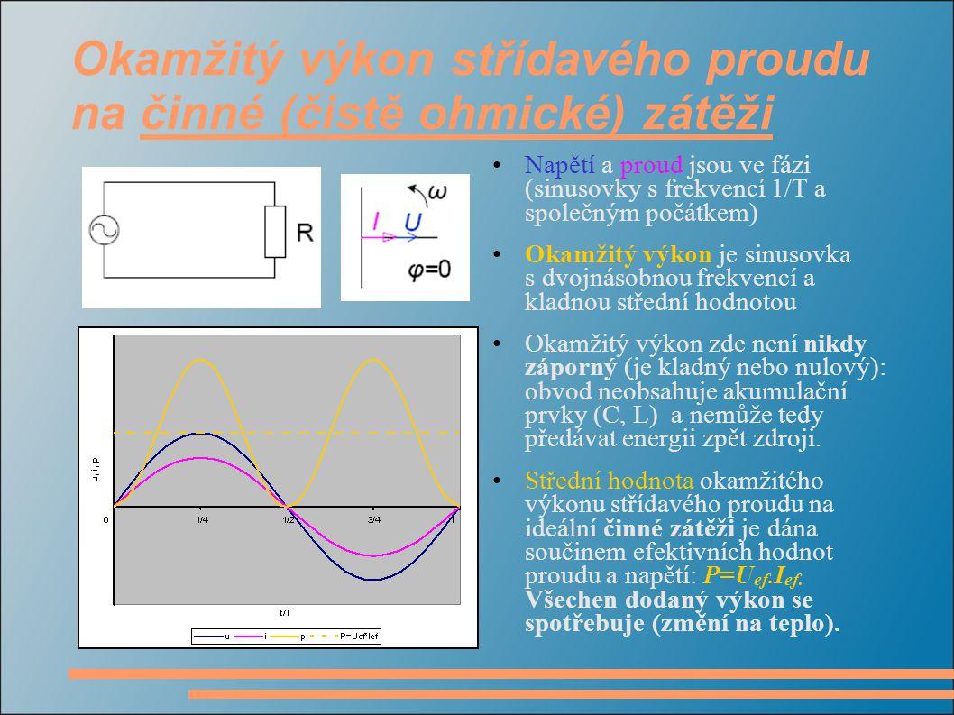 Okamžitý výkon střídavého proudu na činné (čistě ohmické) zátěži Napětí a proud jsou ve fázi (sinusovky s frekvencí 1/T a společným počátkem) Okamžitý výkon je sinusovka s dvojnásobnou frekvencí a kladnou střední hodnotou Okamžitý výkon zde není nikdy záporný (je kladný nebo nulový): obvod neobsahuje akumulační prvky (C, L) a nemůže tedy předávat energii zpět zdroji.