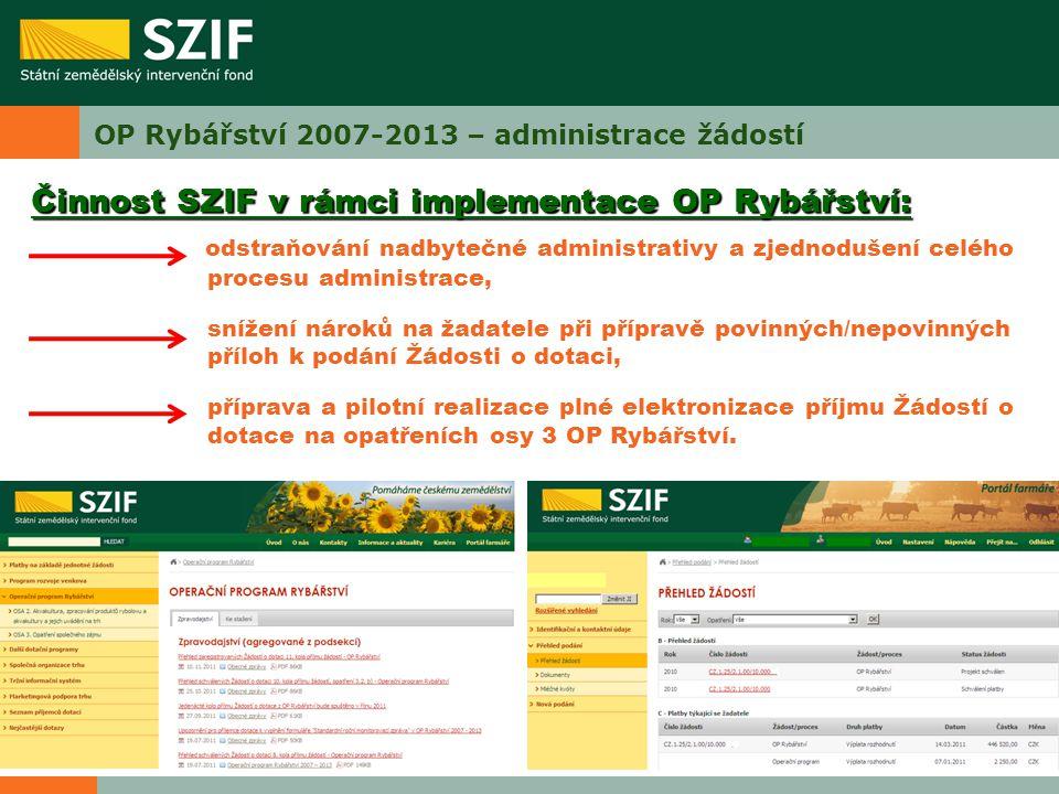OP Rybářství 2007-2013 – administrace žádostí Činnost SZIF v rámci implementace OP Rybářství: odstraňování nadbytečné administrativy a zjednodušení celého procesu administrace, snížení nároků na žadatele při přípravě povinných/nepovinných příloh k podání Žádosti o dotaci, příprava a pilotní realizace plné elektronizace příjmu Žádostí o dotace na opatřeních osy 3 OP Rybářství.