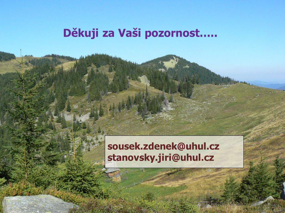 Děkuji za Vaši pozornost….. sousek.zdenek@uhul.cz stanovsky.jiri@uhul.cz