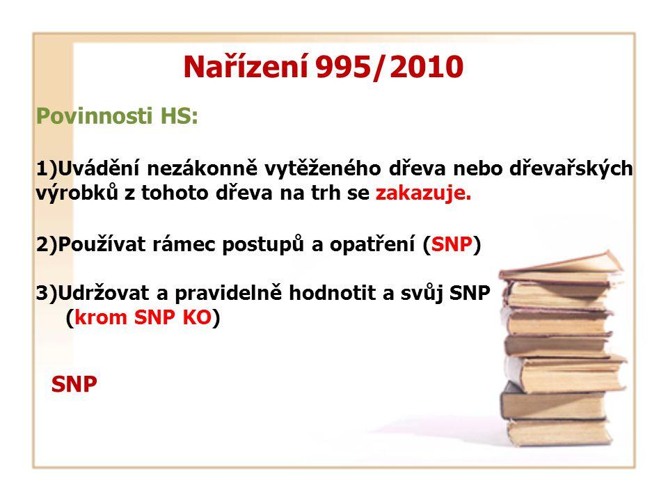 Nařízení 995/2010 Povinnosti HS: 1)Uvádění nezákonně vytěženého dřeva nebo dřevařských výrobků z tohoto dřeva na trh se zakazuje.