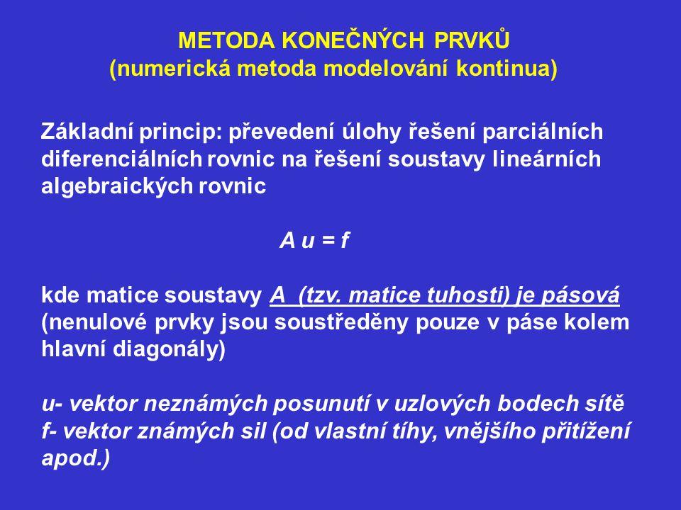 METODA KONEČNÝCH PRVKŮ (numerická metoda modelování kontinua) Základní princip: převedení úlohy řešení parciálních diferenciálních rovnic na řešení so