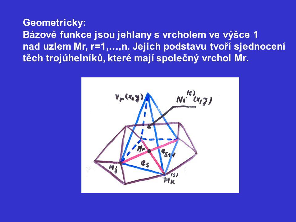 Geometricky: Bázové funkce jsou jehlany s vrcholem ve výšce 1 nad uzlem Mr, r=1,…,n. Jejich podstavu tvoří sjednocení těch trojúhelníků, které mají sp