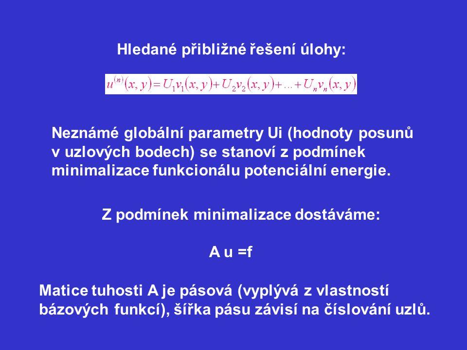 Hledané přibližné řešení úlohy: Neznámé globální parametry Ui (hodnoty posunů v uzlových bodech) se stanoví z podmínek minimalizace funkcionálu potenc