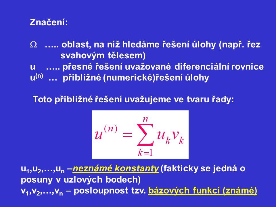 Značení:  ….. oblast, na níž hledáme řešení úlohy (např. řez svahovým tělesem) u ….. přesné řešení uvažované diferenciální rovnice u (n) … přibližné