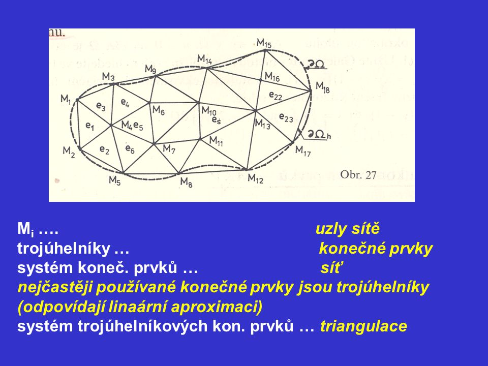 M i …. uzly sítě trojúhelníky … konečné prvky systém koneč. prvků … síť nejčastěji používané konečné prvky jsou trojúhelníky (odpovídají linaární apro