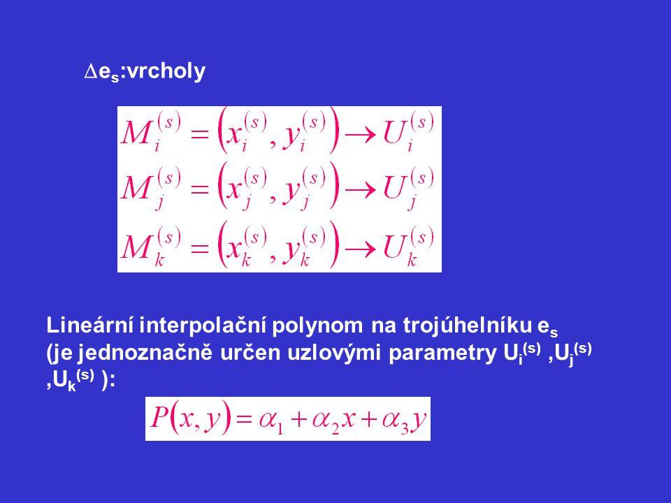  e s :vrcholy Lineární interpolační polynom na trojúhelníku e s (je jednoznačně určen uzlovými parametry U i (s),U j (s),U k (s) ):