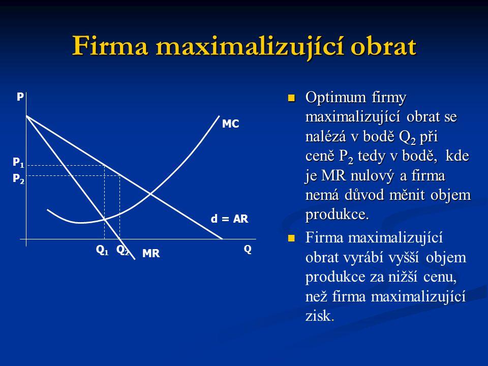 Firma maximalizující obrat MR d = AR MC Q2Q2 Q1Q1 P1P1 P2P2 Q P Optimum firmy maximalizující obrat se nalézá v bodě Q 2 při ceně P 2 tedy v bodě, kde je MR nulový a firma nemá důvod měnit objem produkce.