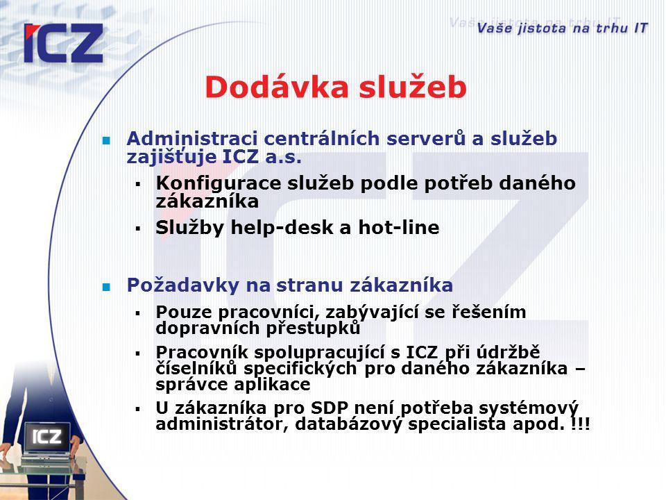 Dodávka služeb Administraci centrálních serverů a služeb zajišťuje ICZ a.s.  Konfigurace služeb podle potřeb daného zákazníka  Služby help-desk a ho
