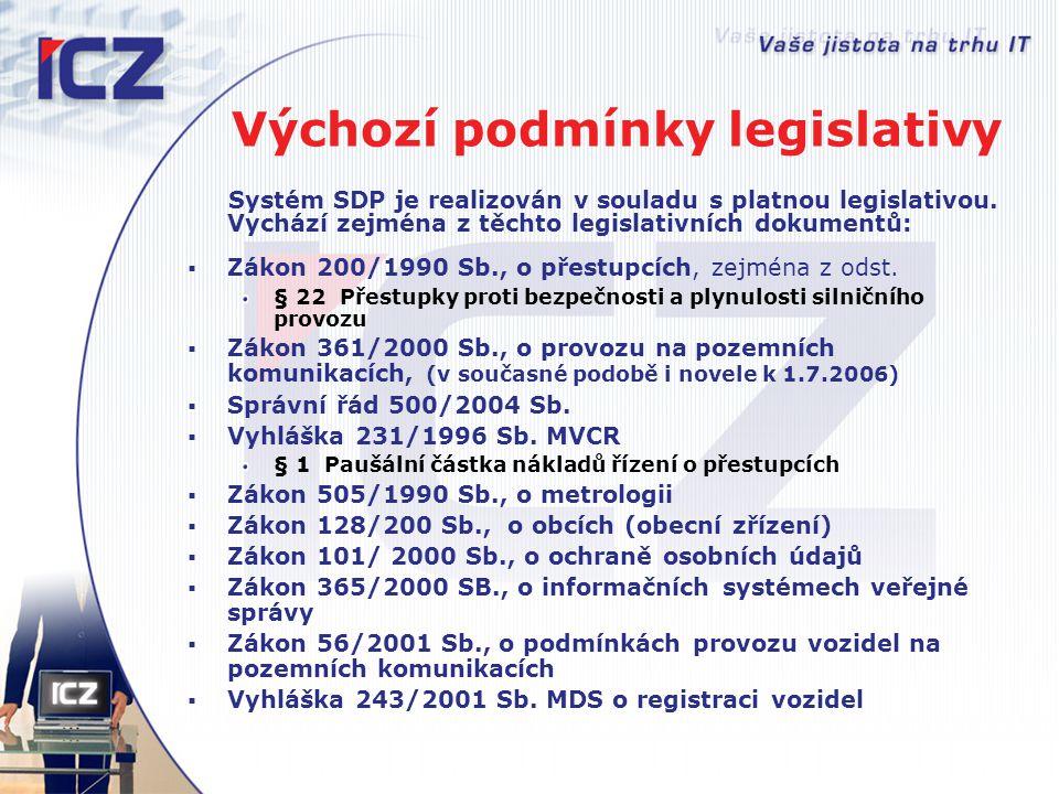 Výchozí podmínky legislativy Systém SDP je realizován v souladu s platnou legislativou. Vychází zejména z těchto legislativních dokumentů:  Zákon 200