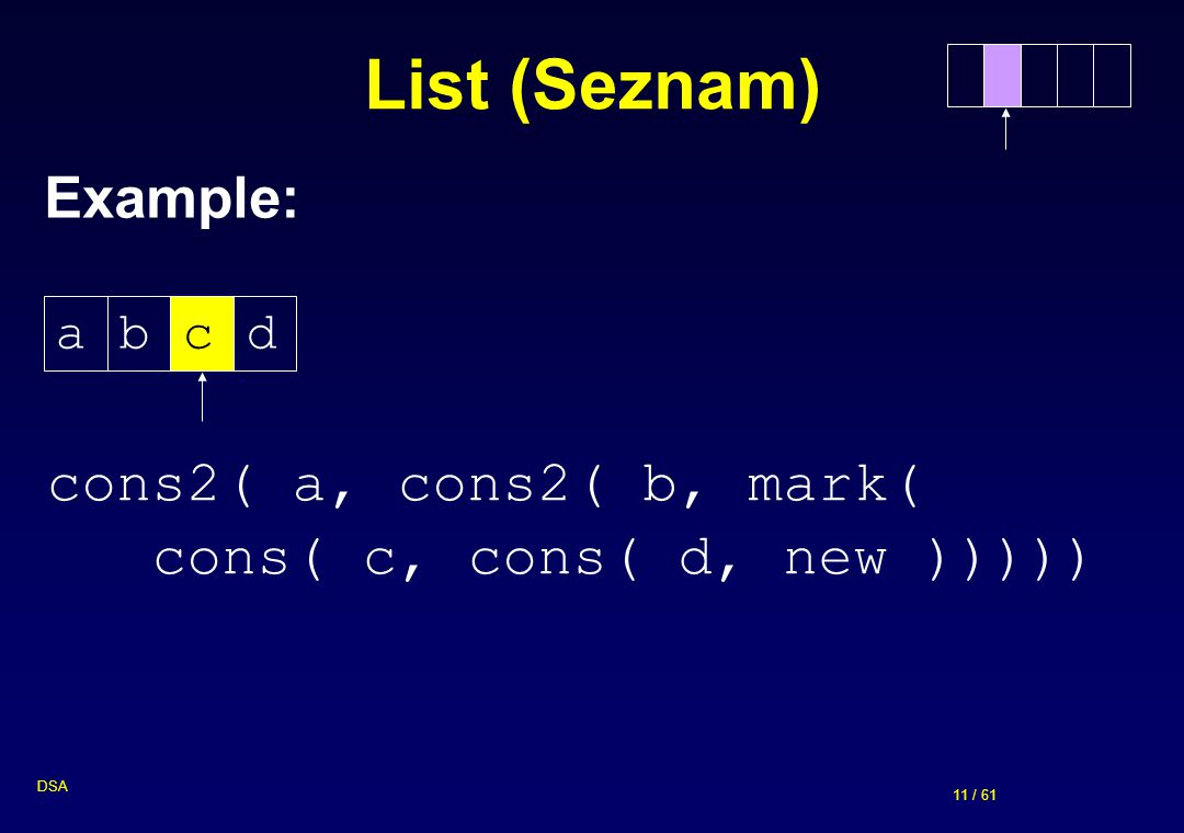 11 / 61 DSA List (Seznam) cons2( a, cons2( b, mark( cons( c, cons( d, new ))))) a b c d Example: